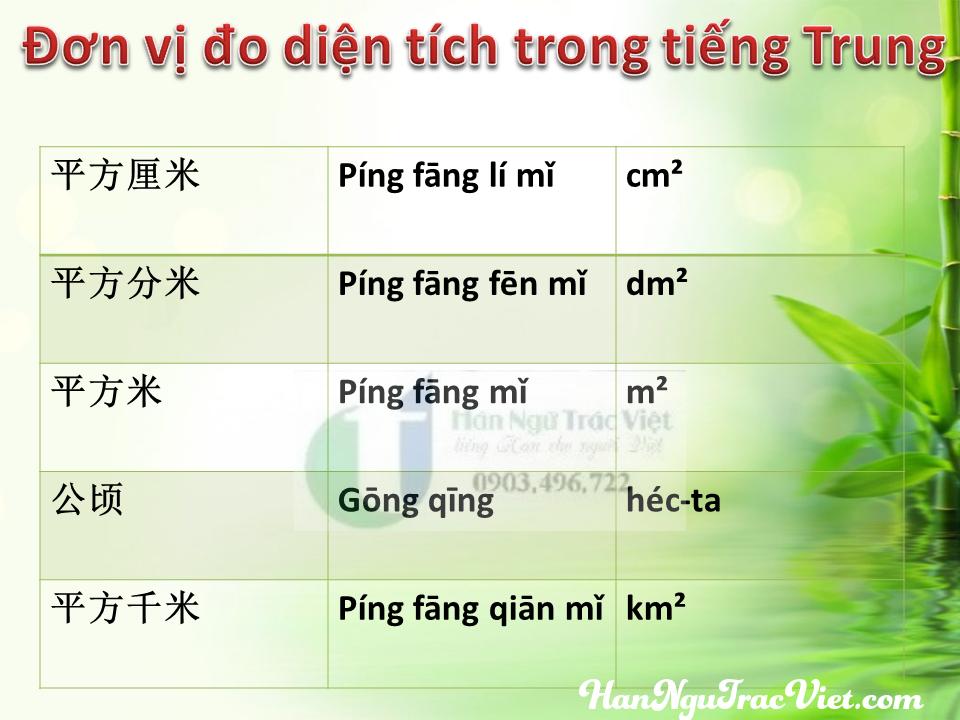 Từ vựng tiếng Trung về chủ đề đo lường